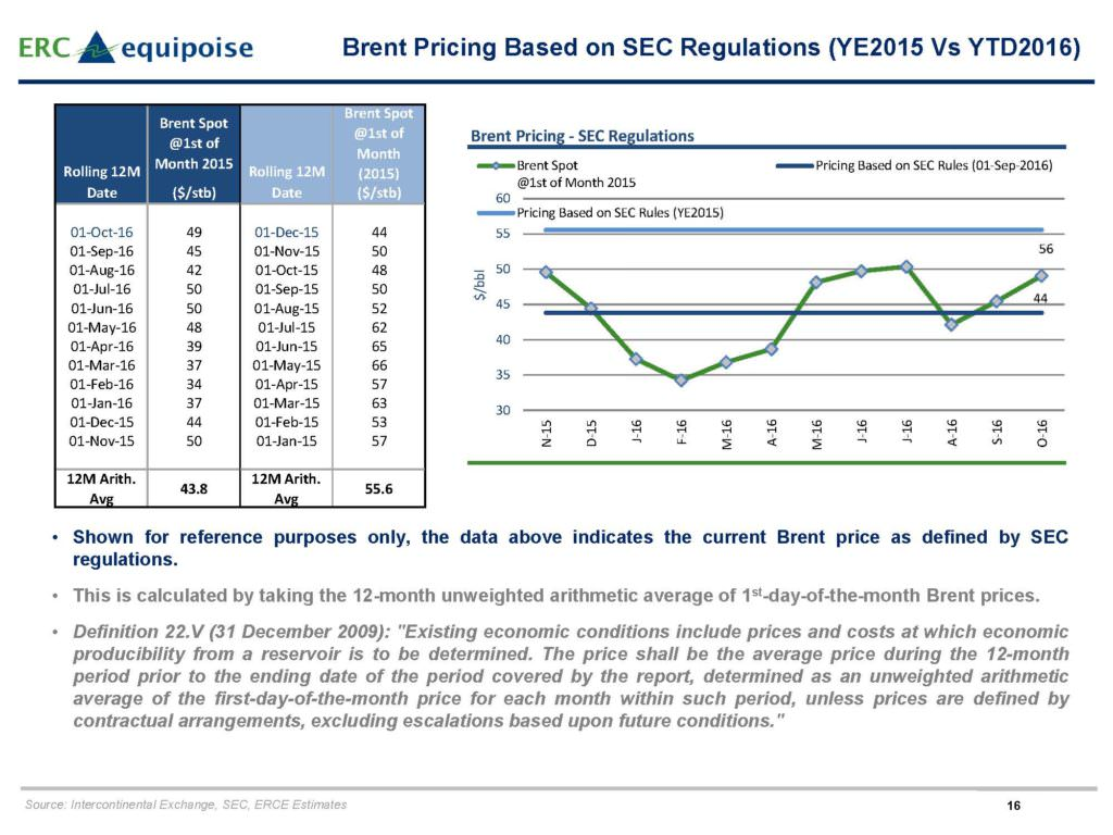 pages-from-erce-oil-price-review-4q-20162_page_6
