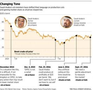 saudi-decision-tree_0